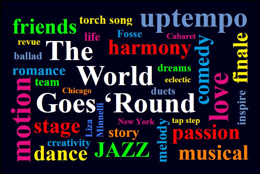 The World Goes Round postcard image